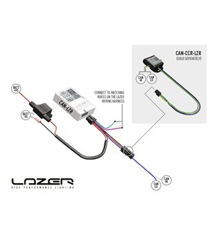 Lazer CAN-LZR PL and HB Can-Bus Interface (includes Wiring Kit connection loom)