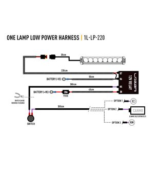 Lazer Wiring kit 1 lamp (12V)